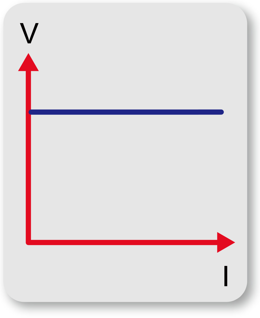 Constant Voltage Mode