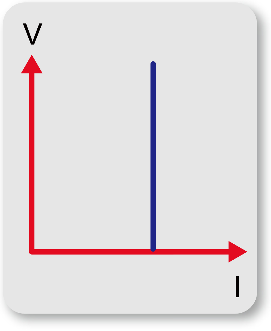 Linear Constant Current Mode