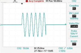Turbo ON, Short 100ms 75.0A The actual test waveform