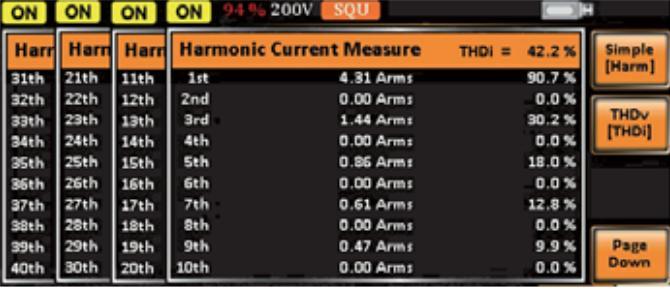 Current Harmonic