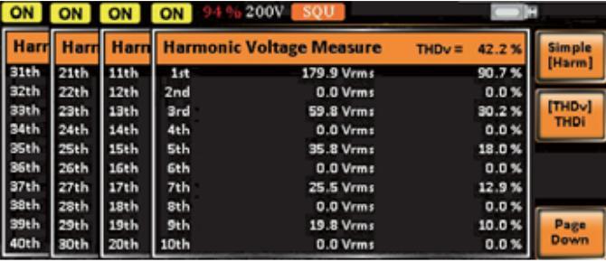 Voltage Harmonic