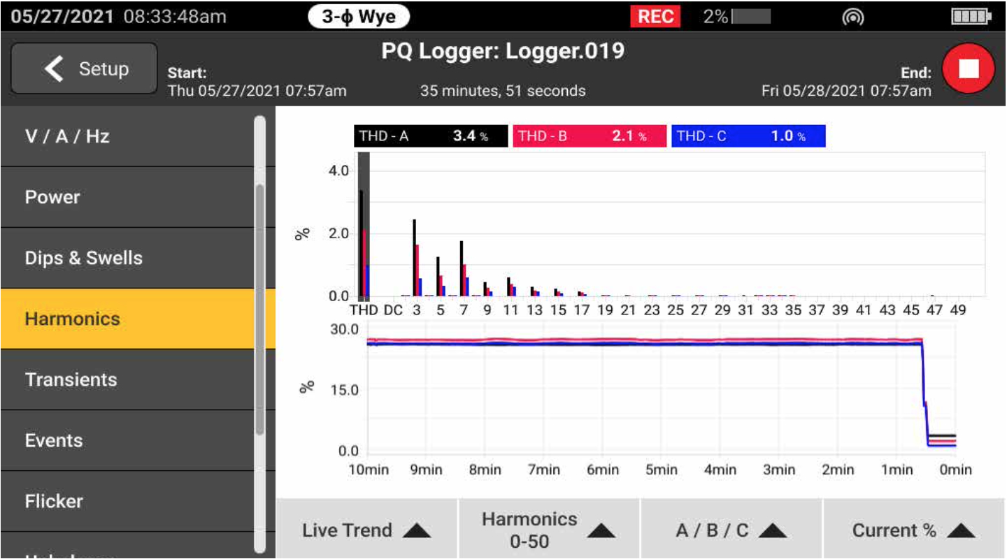 Individual harmonics can be easily selected to view trend data as loads change