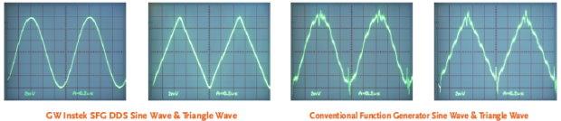 4MHz DDS Function Generator - GW Instek, Function Generators